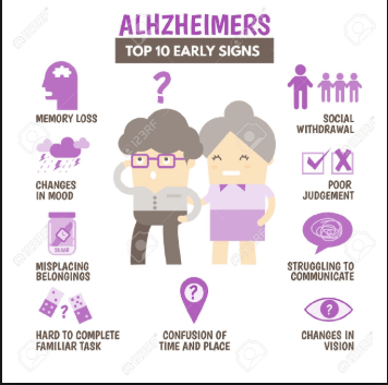 Lymes disease symptoms are similar to Alzheimer's