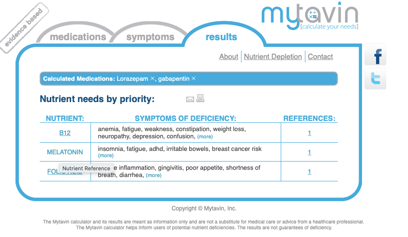 You can see your drug-induced nutrient depletions once you hit 'Calculate' on the Mytavin calculator